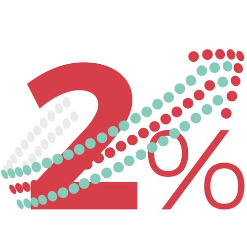 Legea 2%